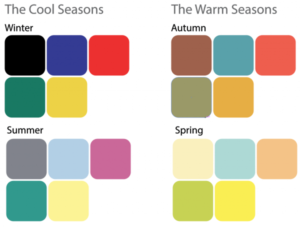 Color chips divided by seasons as described below.