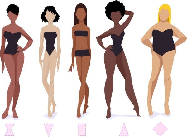 Illustration of the five women's body types