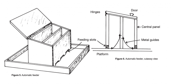 Figure 5. Automatic feeder and Figure 6. Automatic feeder, cutaway view
