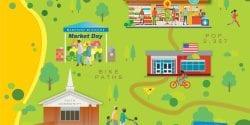 CDC Partnership; Snapshot of Aliceville
