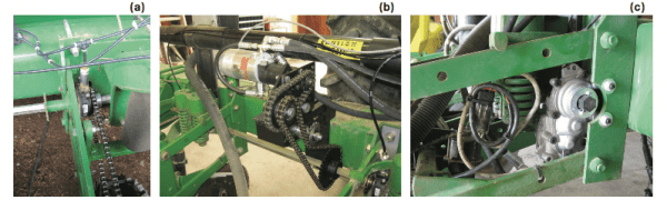 Example of a row clutch mounted between the main hex drive shaft and chain drive for an individual meter unit (a). A hydraulic main drive can also be used to implement ASC (b) for the sections of the planter it drives during operation. Individual row drives are available that can also provide ASC capabilities (c).