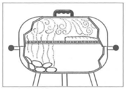 Drawing of outdoor grill with heat source on one side and food on the other.