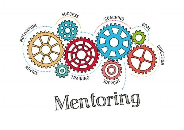 Illustration of interworking gears with text: Mentoring, Advice, Motivation, Success, Training, Support, Coaching, Goal, Direction
