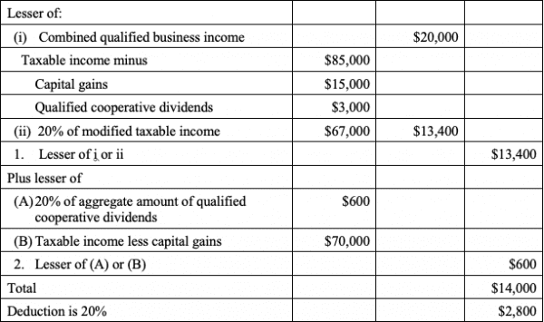 Tax deduction example.