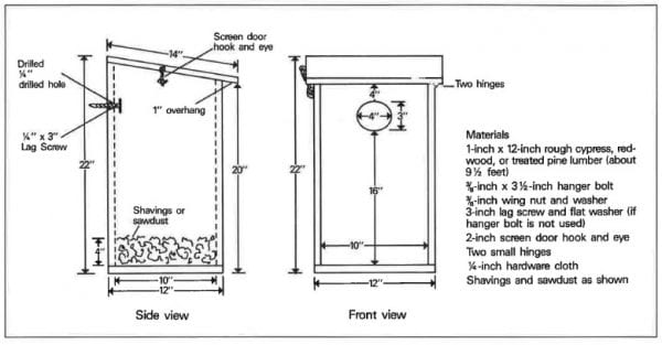 Plan for building a wood duck nesting box