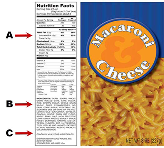 nutrition facts panel example