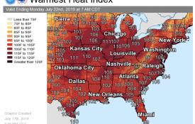 Heat forecast