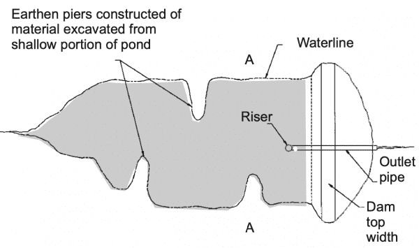 Figure 21. Method 3: Plan view of pond with earthen piers (not to scale).