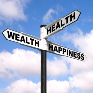 street signs with Wealth, Health, and Happiness