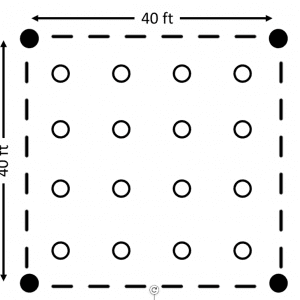 Figure 2. Placement of sixteen collection cups arranged in a square grid pattern among four sprinklers.