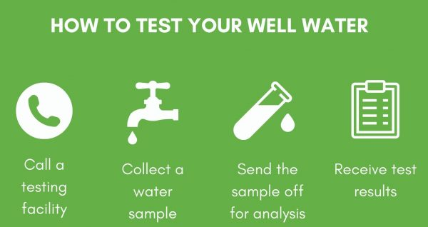How to Test Your Well Water