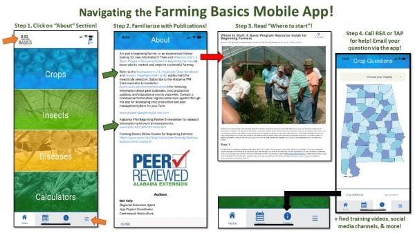 Farming Basics App Navigation