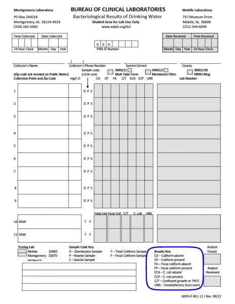 Alabama Department of Public Health Result Form