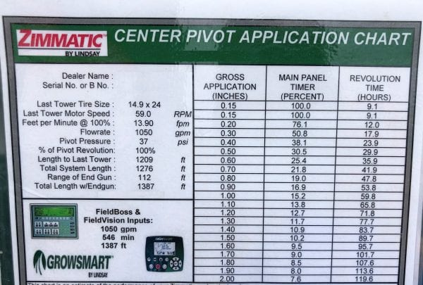 Figure 9. Example of a center pivot water application chart.