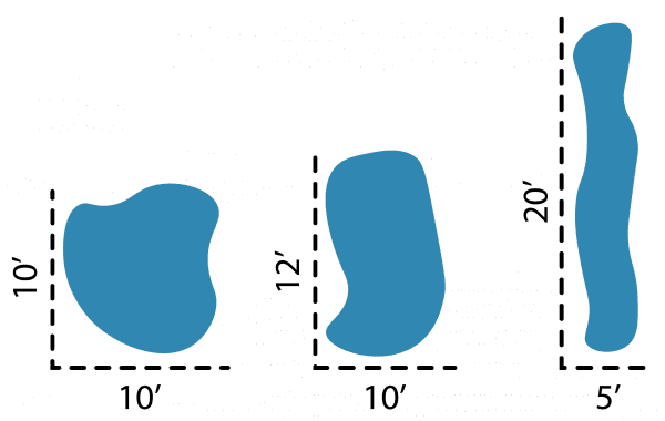 Figure 24. Rain gardens can be arranged in different shapes while still treating roughly the same amount of stormwater runoff.