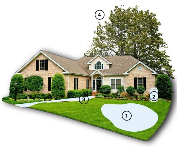 Figure 43. Example of the multiple practices that could be installed around your home to improve water quality: (1) rain garden site, (2) rain barrel, (3) permeable pavement, and (4) more trees and vegetation.