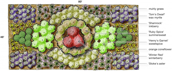 Figure 31. Example of a symmetrical planting plan; best for locations seen from above or an aerial view.