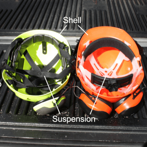 Figure 3. Essential components of a hard hat.